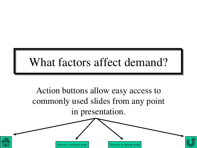 Increase in demand graph Decrease in demand graph What factors affect demand? Action buttons allow easy access to commonly...