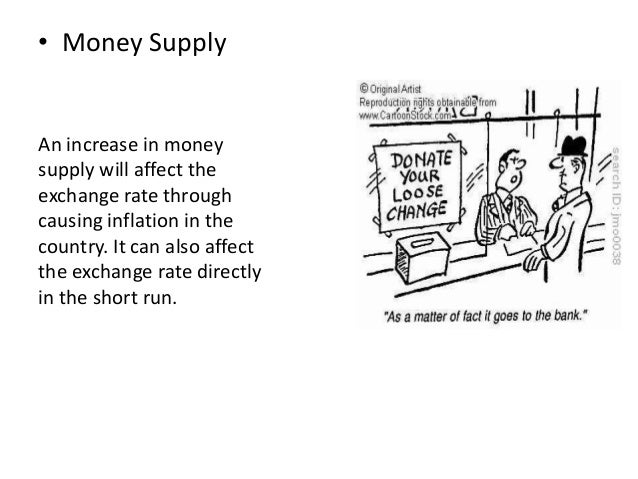 Determinants of money supply