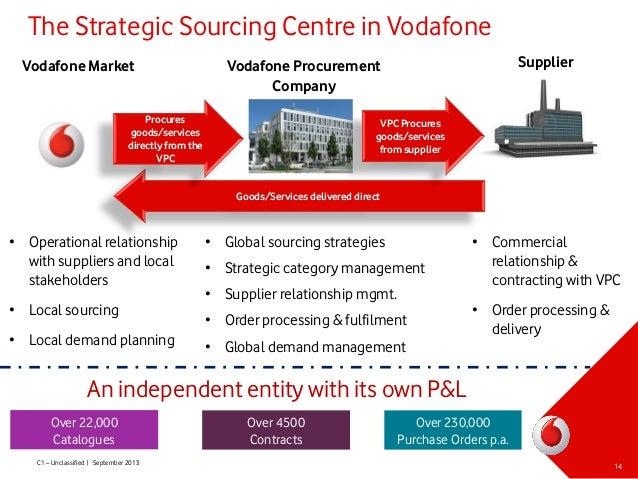 vodafone case study strategic management Read this essay on strategic management-vodafone overview of strategic risk management • the case for strategic risk management • case studies.
