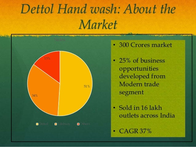 brand positioning of dettol Here is the marketing strategy of dettol which serves each & every segment of the dettol's communication has always focused on the core brand positioning of.
