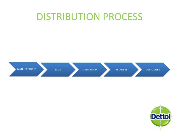 distribution process of a retailer