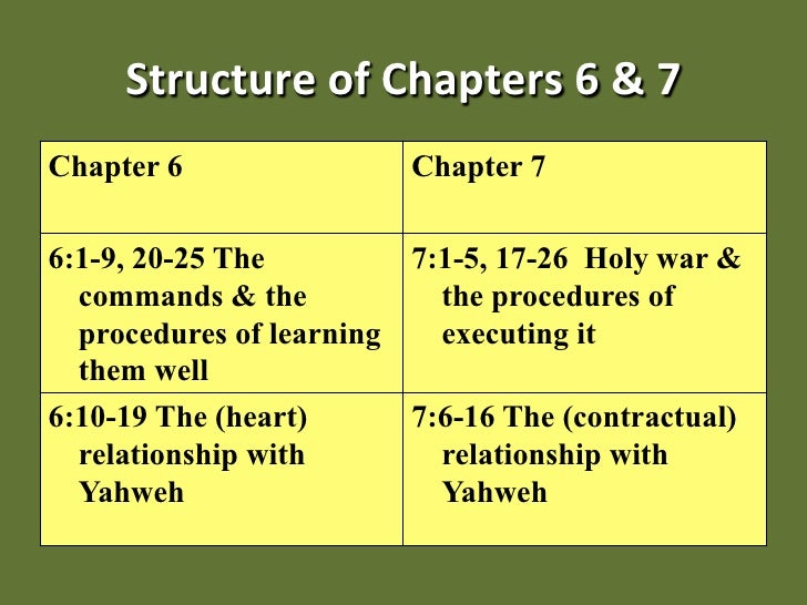 Structure of Chapters 6 & 7 Chapter 6                Chapter 76:1-9, 20-25 The         7:1-5, 17-26 Holy war &  commands &...