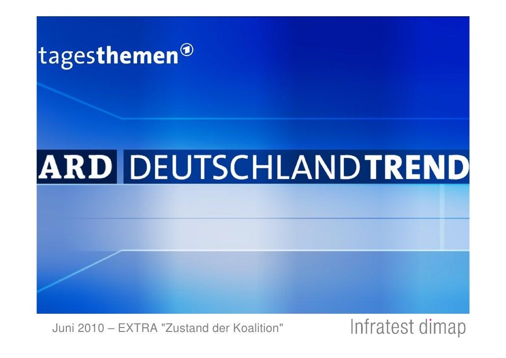 Deutschlandtrend1116