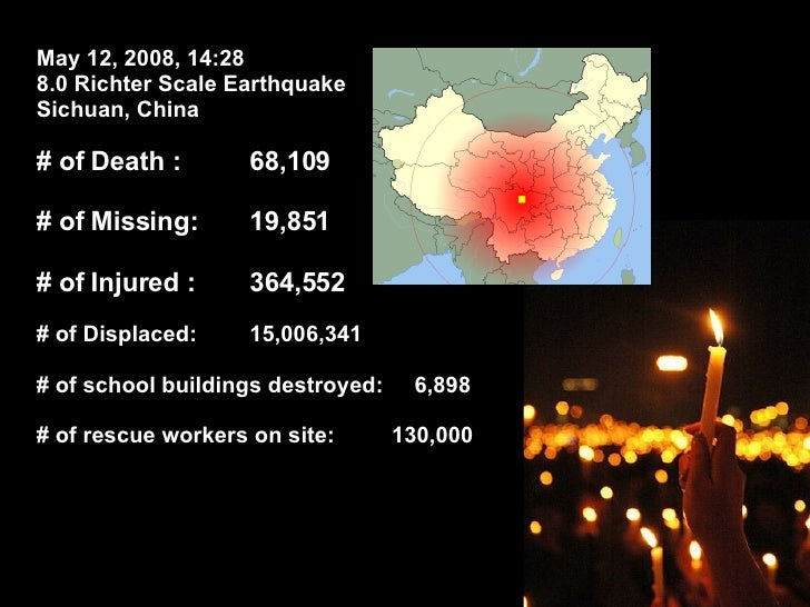 May 12, 2008, 14:28 8.0 Richter Scale Earthquake Sichuan, China # of Death :  68,109 # of Missing: 19,851 # of Injured : 3...