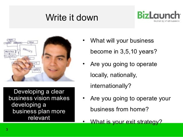 Develop a business plan