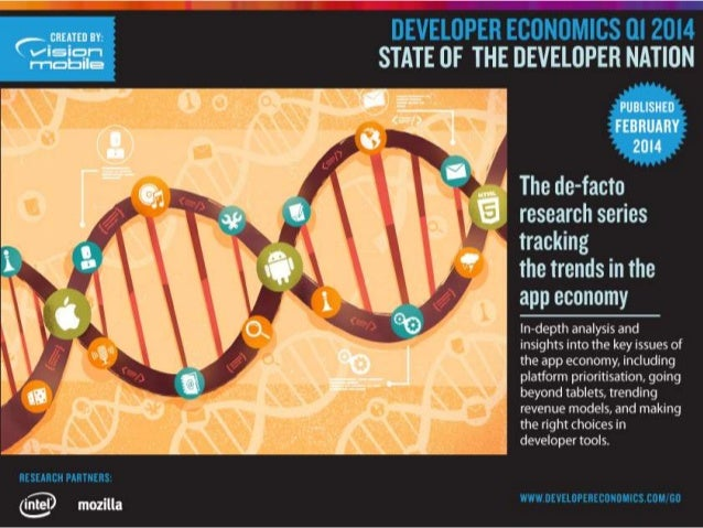 JUST OUT!  Developer Economics 2014 6th ed.  7,000+ Mobile app developers Biggest mobile dev research To date 6th edition ...