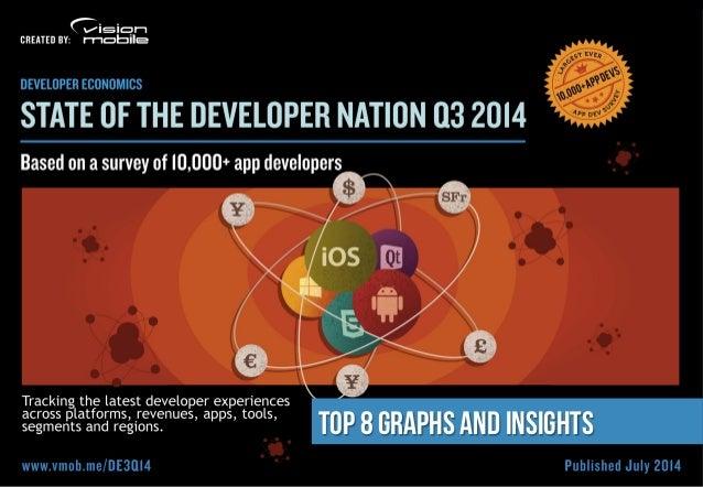 Developer Economics Q3 2014 - Key Insights