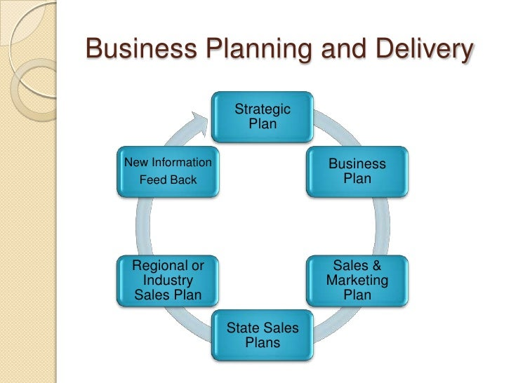 relationship between strategic plan and business plan
