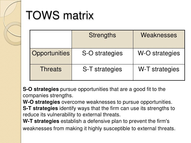 tows matrix airline industry For instance, in the airline industry, there is the industry monitor, iata annual review, capa, atw etc these can be found in the internet other sources include national aviation authorities for instance, indian aviation authority (iaa) etc.
