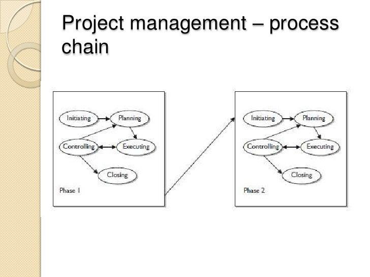 Developing a strategic business plan