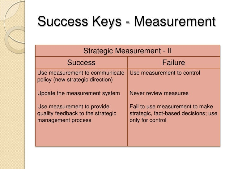 keys to success for business plan