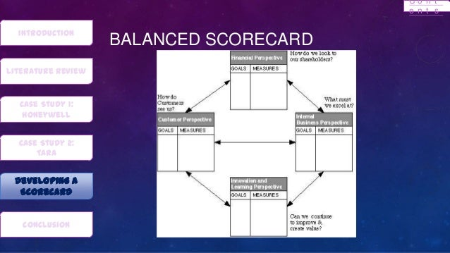 balanced scorecard term paper A balance scorecard provides both a financial and non-financial perspective of the business a balanced scorecard takes into consideration various players in the business.