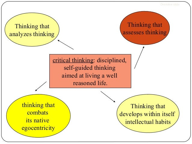 assessment of critical thinking Critical and creative thinking have long been expressed within your discipline and in relation to your own assessment tasks critical thinking relies on.