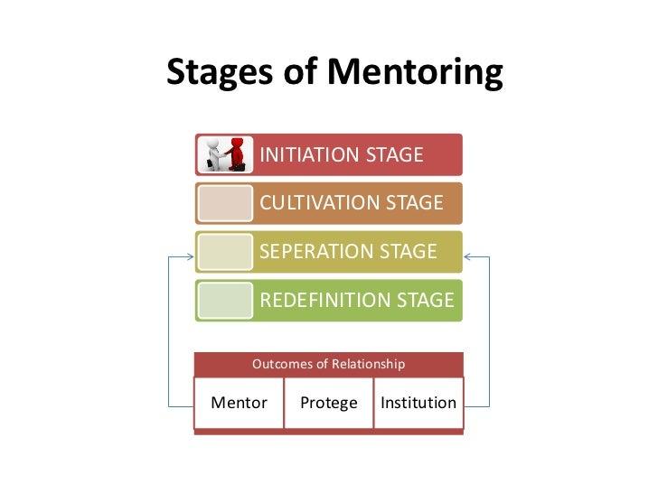 different models of mentoring pdf