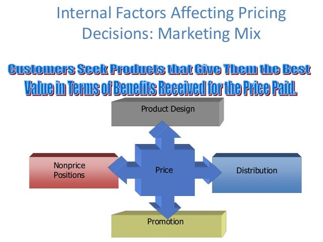 cost effects on pricing decisions essay [tags: oligopoly, profit reduction, fuel cost] 1505 producers and which pricing decisions firm in oligopoly, demonstrate what the effects of.