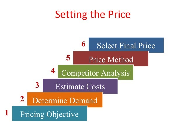 Price Setting Procedure