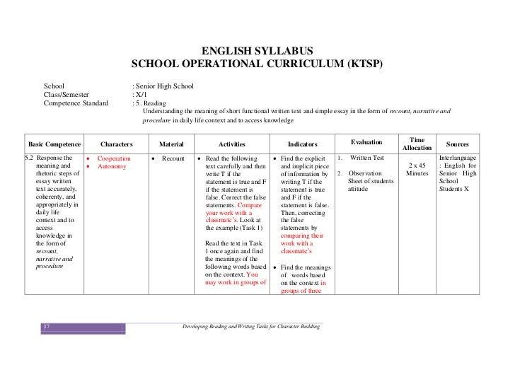 Multiplication Worksheets multiplication worksheets junior high – Written Multiplication Worksheets