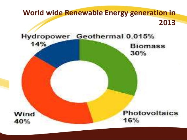 secure sustainable energy future As a developing country, malaysia's prosperity and welfare depends heavily on having access to reliable and secure supplies of energy as a result, the country's future energy requirements have.