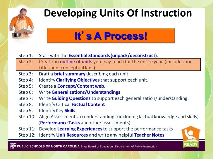 ORGANIZING UNITS OF INSTRUCTIONIdentify the state standards for the grade level or coursefor which you will develop units....