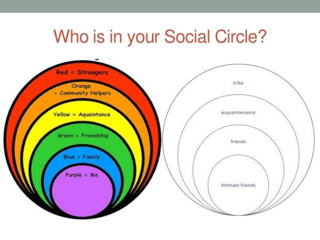 dating social circle-1