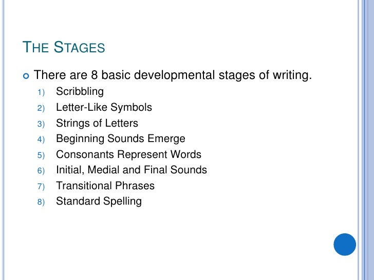 developmental writing stages Kindergarten developmental writing stages adapted from the work of eileen feldgus and isabell cardonick, kid writing, wright group/mcgraw-hill, 1999 permission.