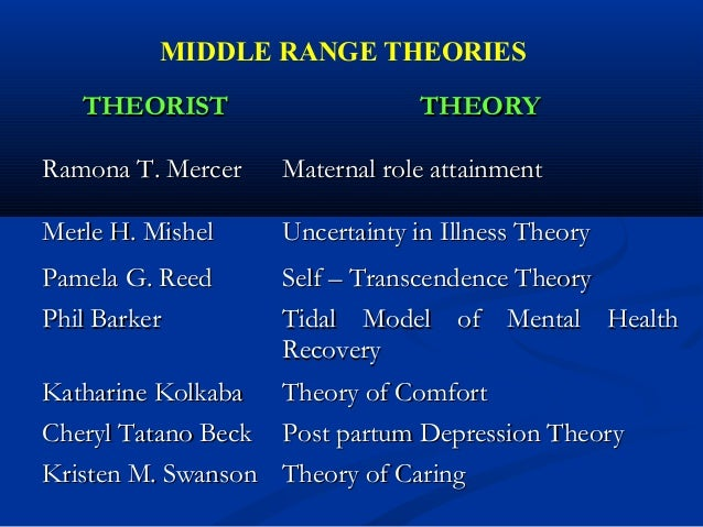 Swanson caring theory