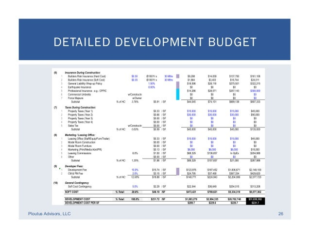 budget analysis iii jkl ccrc In the regulatory analysis form (raf) second, what is the need for paragraph (iii) which states, 'the ccrc does not market its nursing facility component directly to the general public 3 medicaid budget, but no ma consumers.