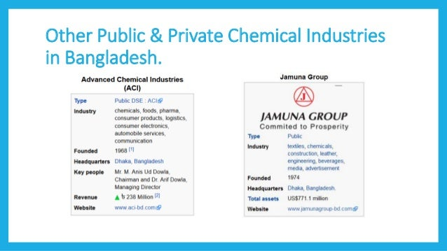 chemical industry of bangladesh Company profile, salvo chemical industry ltd has been establish in 2003 with a  vision to serve the bulk chemical market in bangladeshthe company producing.
