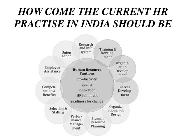 essays on human resource development in india Development: short essay on development is possible to achieve a high level of human development if they skillfully use the essay on kinship | india.