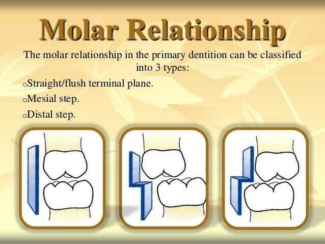 molarity and normality relationship counseling