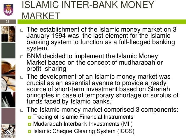 the development of an islamic money