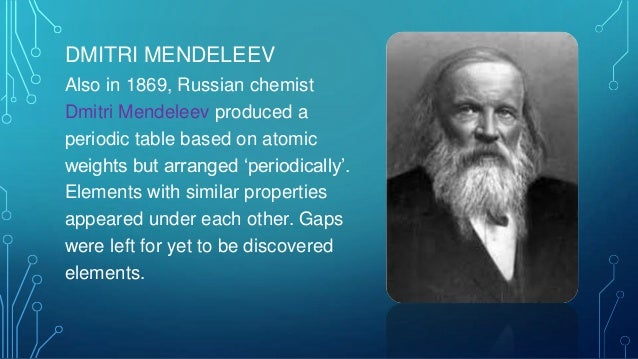 dmitry mendeleev develops table to classify elements by atomic weight Dmitri mendeleev first created the earliest version of the modern periodic table the russian scientist made his periodic table in 1869 after classifying elements based on their respective atomic mass and made his table public in march 1869 in a presentation to the chemistry society of russia.