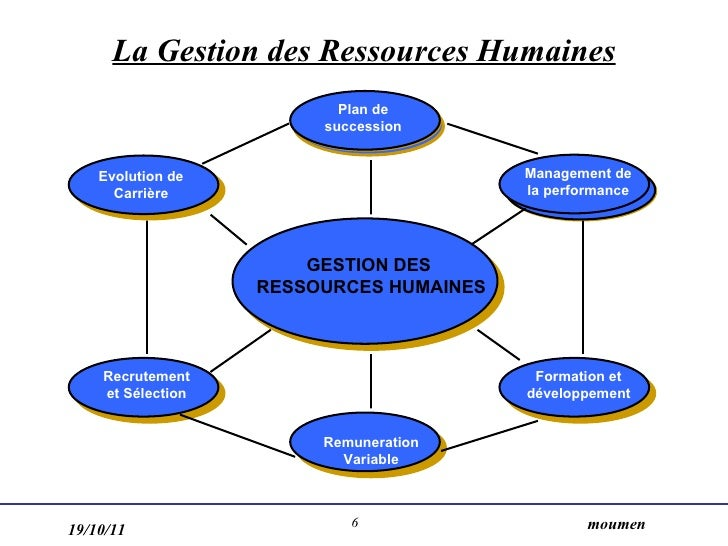 hassan developpement des rh hz vc