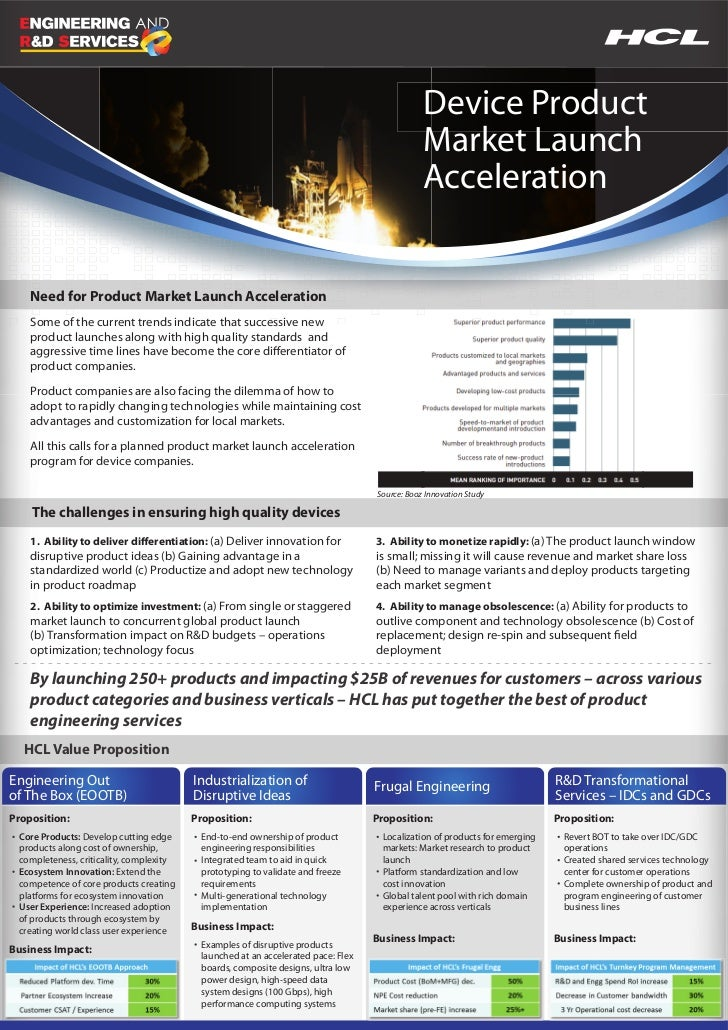 HCL Value PropositionIntegrated NPI                            Product Line Engineering                   Turnkey Program ...