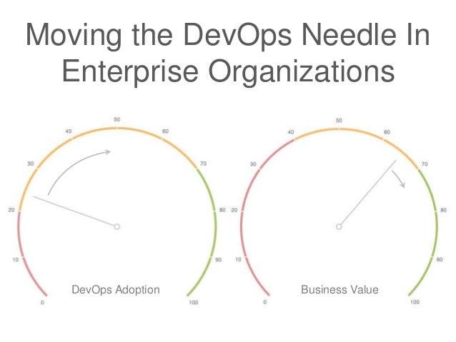 Moving the DevOps Needle in Enterprise Organizations