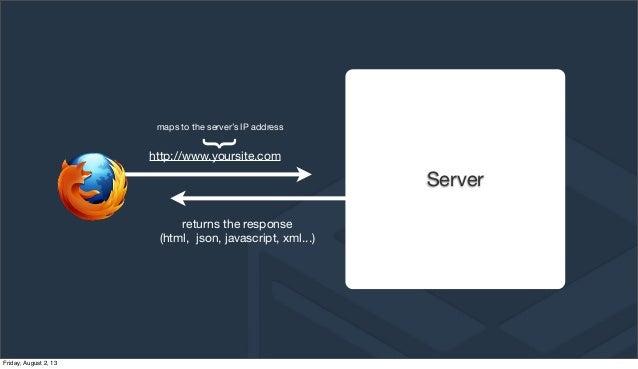 DevOps for Developers Episode 2: Understanding the Stack