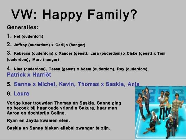 VW: Happy Family? Generaties: 1. Nel (ouderdom) 2. Jeffrey (ouderdom) x Carlijn (honger) 3. Rebecca (ouderdom) x Xander (g...