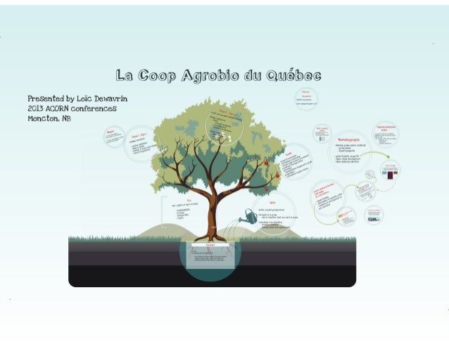 Dewavrin Co-op Agrobio
