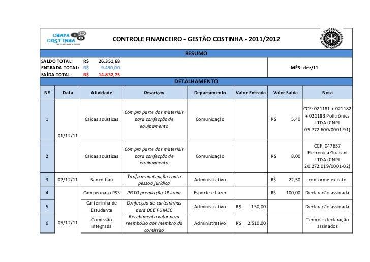 CONTROLE FINANCEIRO - GESTÃO COSTINHA - 2011/2012                                                                 RESUMOSA...