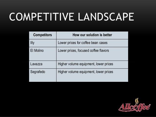 Landscape company business plan