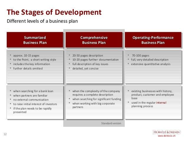 Development business plan