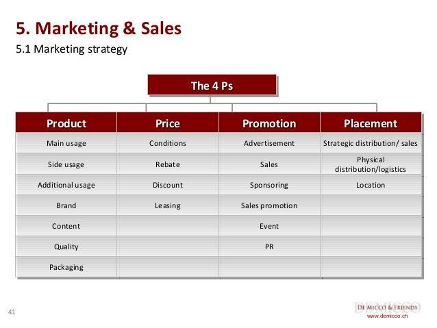 Distribution company business plan
