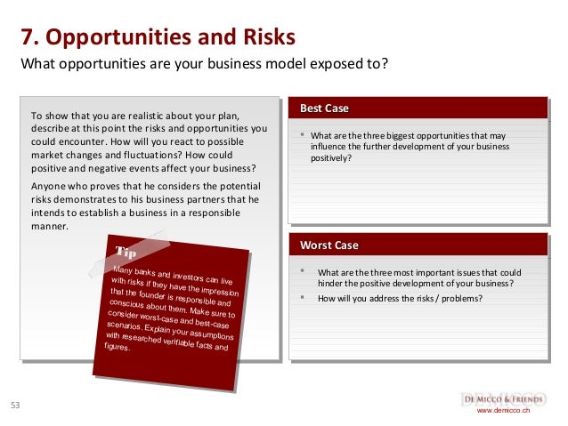 Business plan template risks