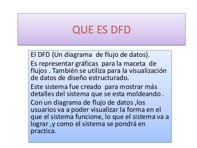 QUE ES DFDEl DFD (Un diagrama de flujo de datos).Es representar gráficas para la maceta deflujos . También se utiliza para...