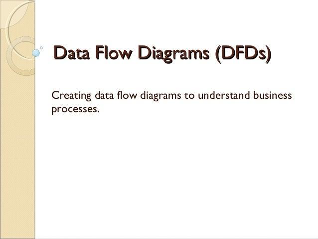 DFD Slides