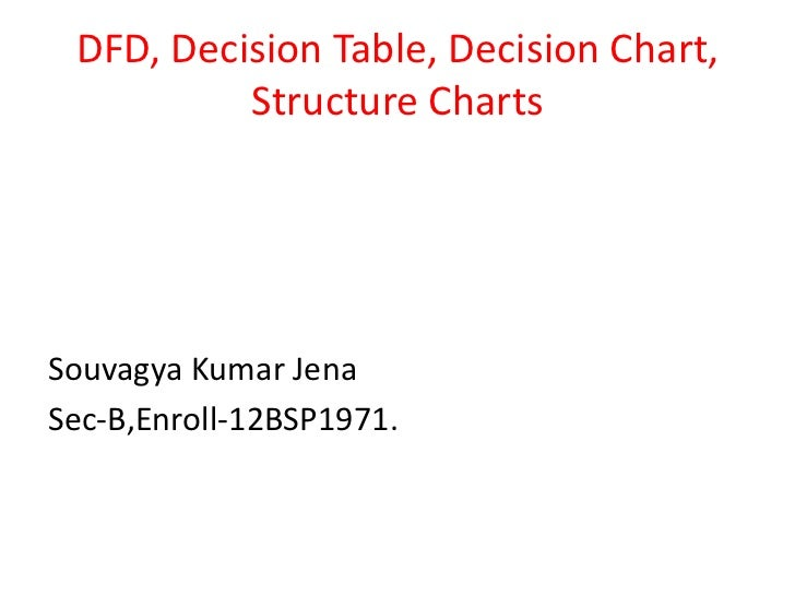 DFD, Decision Table, Decision Chart, Structure Charts