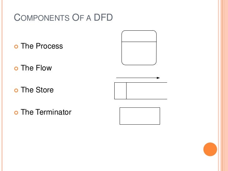 data flow diagrams   components of a dfd