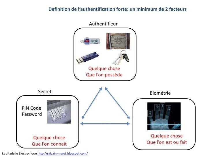 Definition de l'authentification forte: un minimum de 2 facteurs                                                          ...