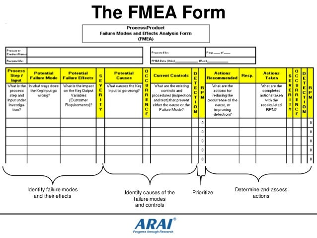 Fmea chart template