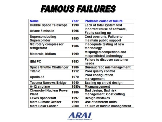 Image Result For Engine Failureysis Techniques